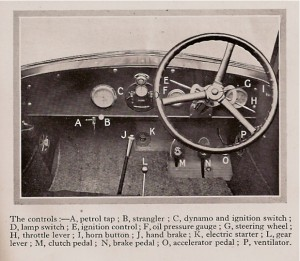 Armstrong Siddeley 14 HP dashboard