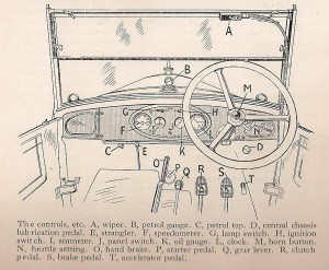Armstrong Siddeley dashboard 1928-9